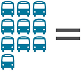icon of 10 buses